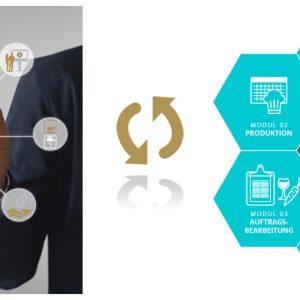 Die modularen Systeme von ventopay und Delegate können über eine standardisierte Schnittstelle integriert werden.