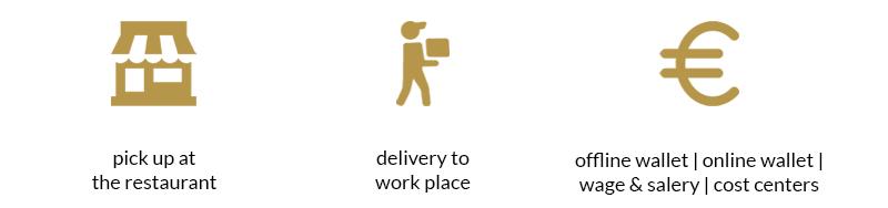 mocca.order pre-order via the pre-order terminal